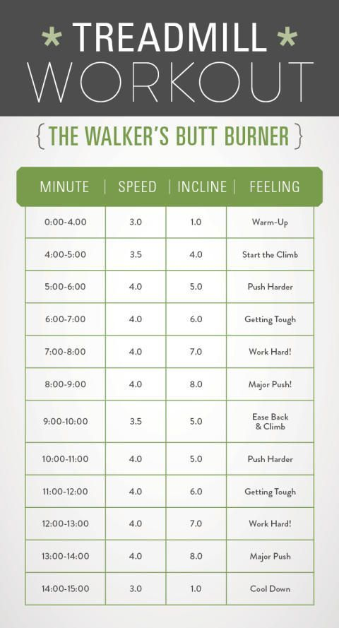Here are four boredom busting treadmill workouts to keep your fitness routine fr... -  Here are four...