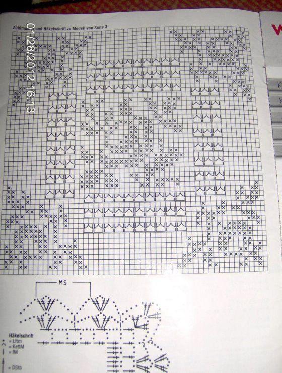 Pin de sma safia en crochet filet   Pinterest   Mantel, Ganchillo y ...