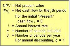Discounted Cash Flow Npv Time Value Of Money Examples Calculated Cash Flow Time Value Of Money Cost Accounting