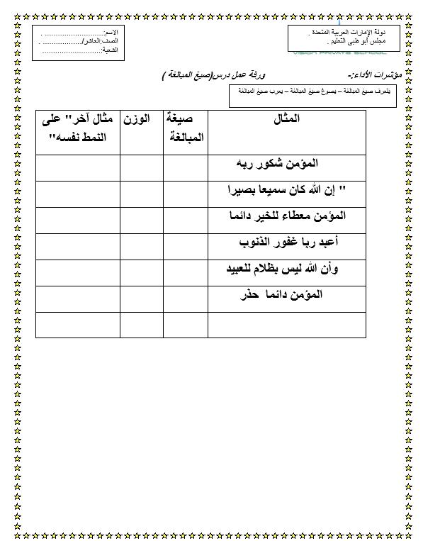 ورقة عمل درس صيغ المبالغة الصف العاشر مادة اللغة العربية Chart