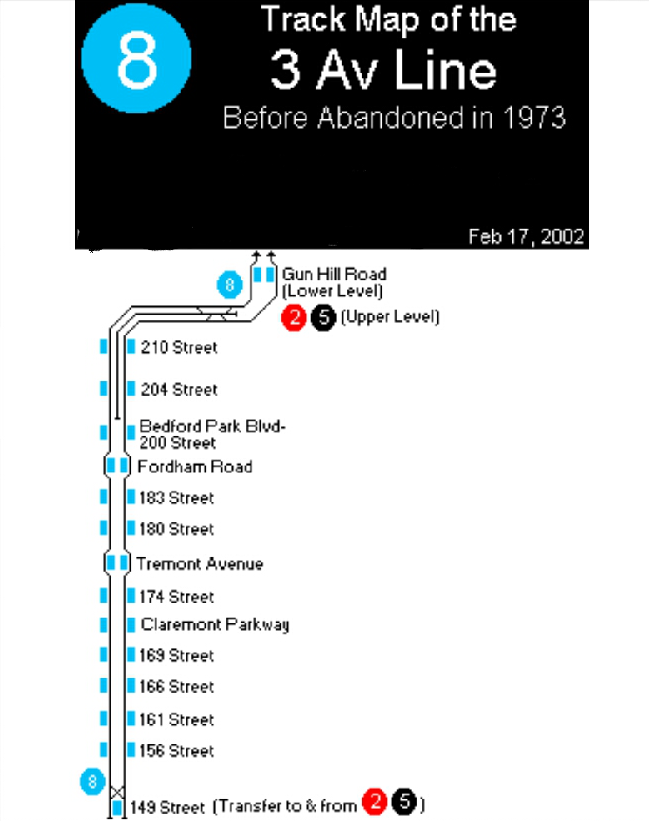 Information about the 8 train from the MTA. It began to run in 1965 ...