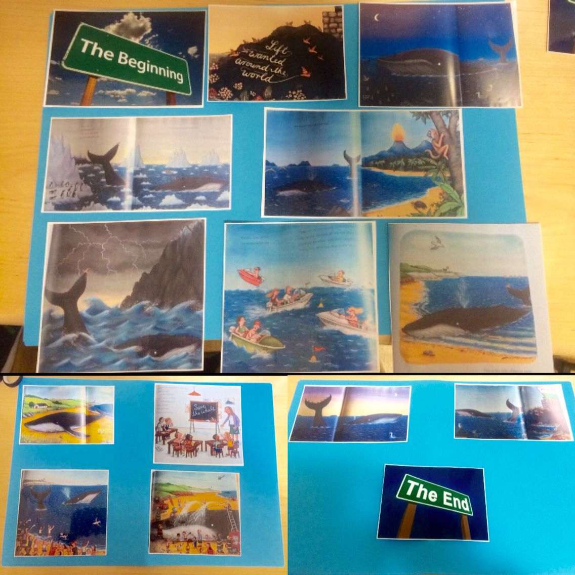 Snail And The Whale Dialogic Book Talk Group Activity