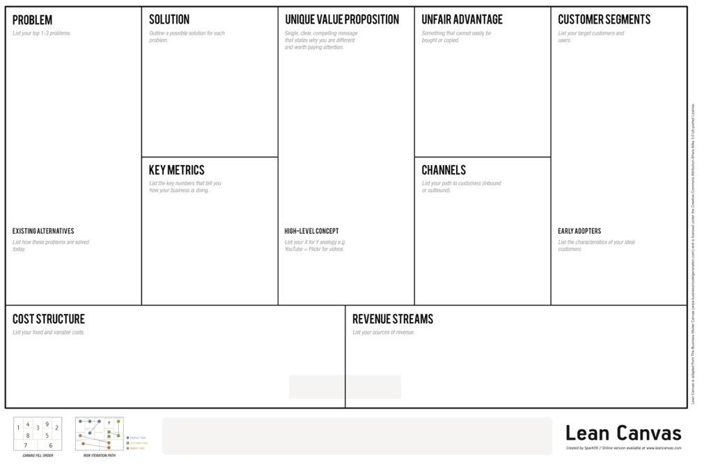 Lean Canvas The 1 Page Business Model Lean canvas
