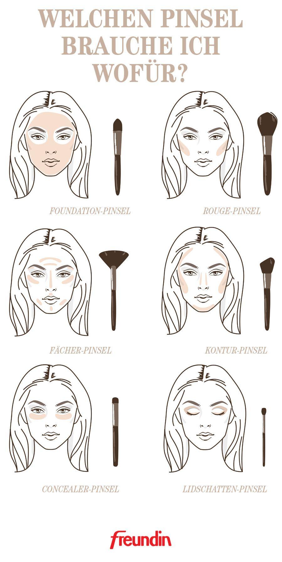 De quel pinceau de maquillage ai-je besoin pour quoi? | freundin.de