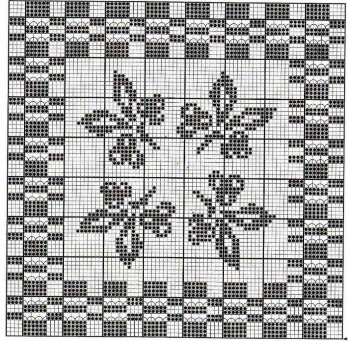 Pin de Samar Yahya en Cross Stitch & needle works | Pinterest ...