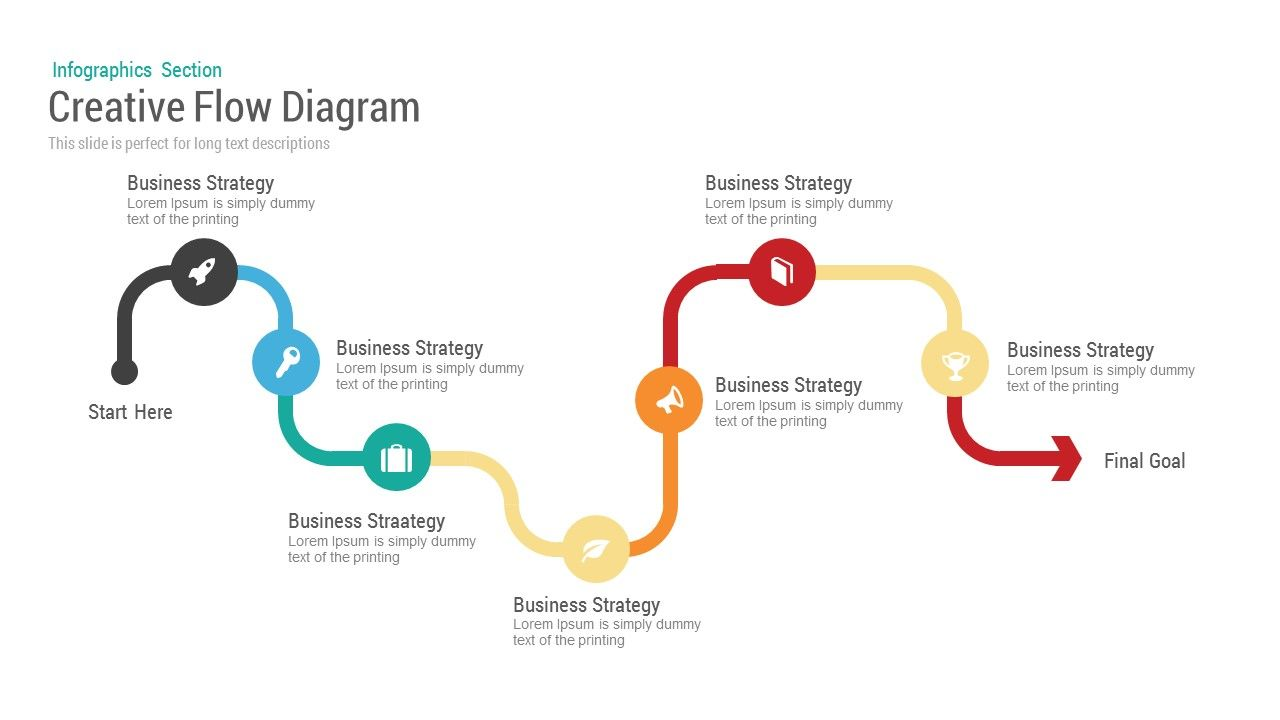 Business Flow Diagram Powerpoint Template  U0026 Keynote  With