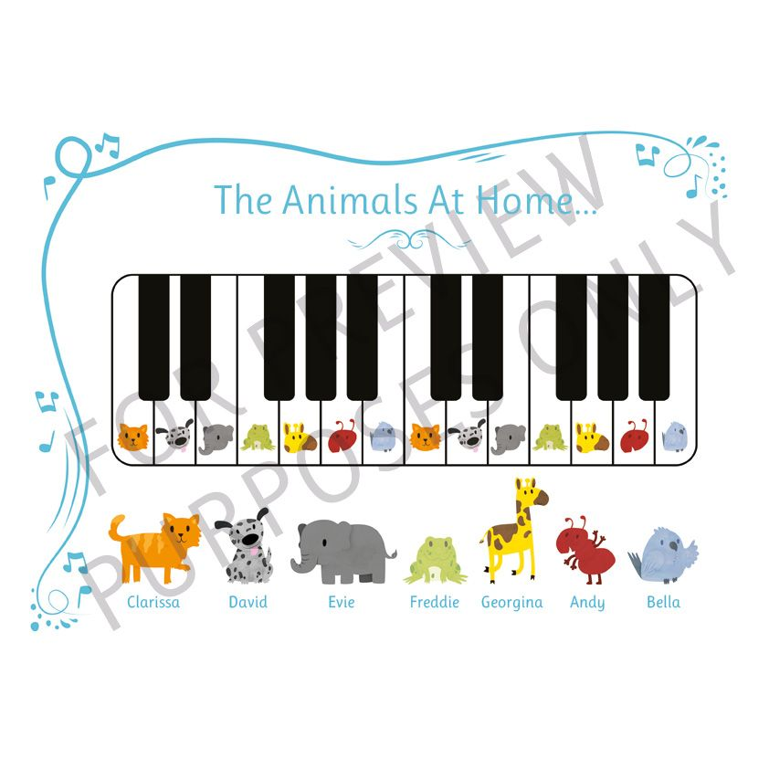 learning for little fingers - preschool piano curriculum + ...