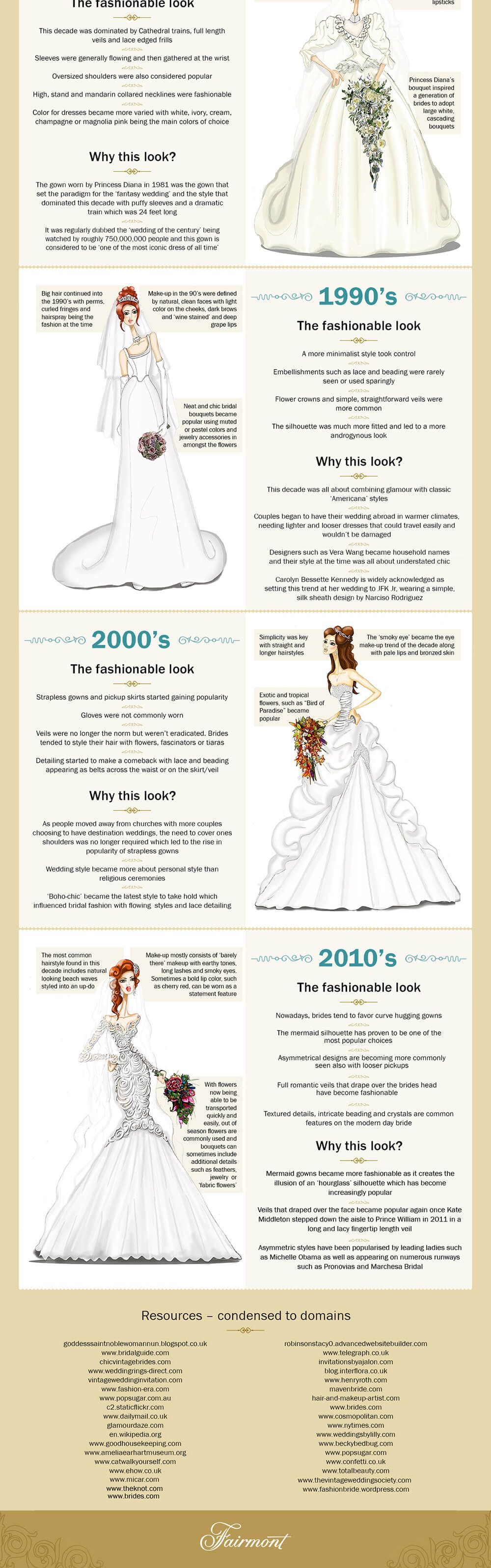 Wedding dresses through time wedding pinterest wedding dress