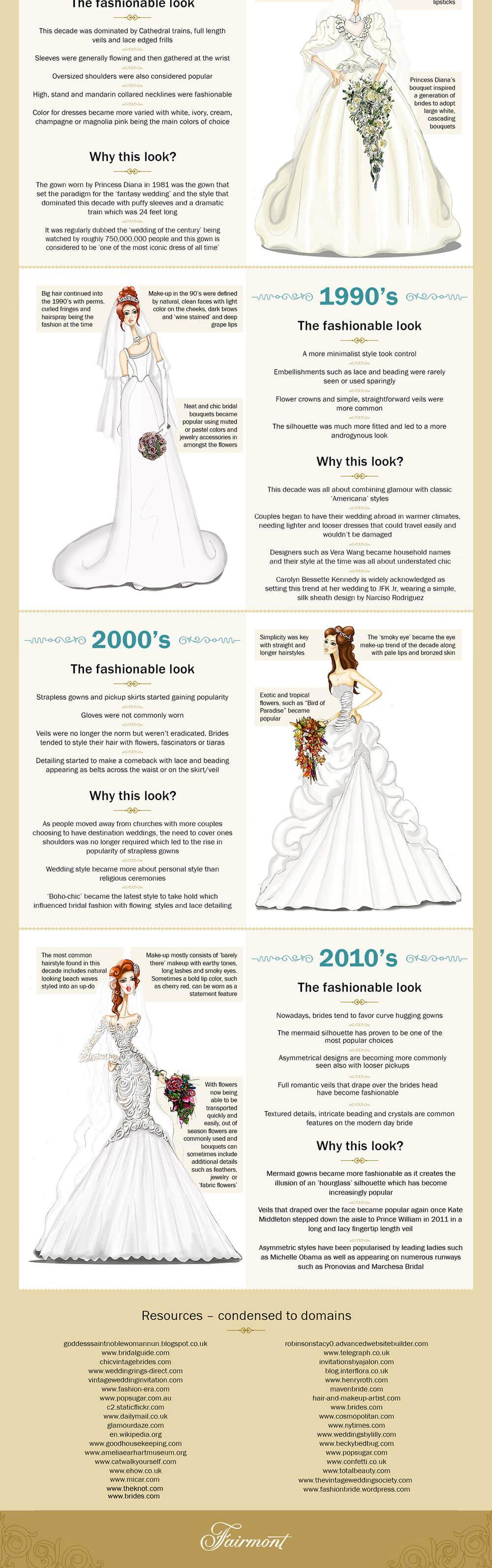 Wedding dress inspiration trends over the recent decades