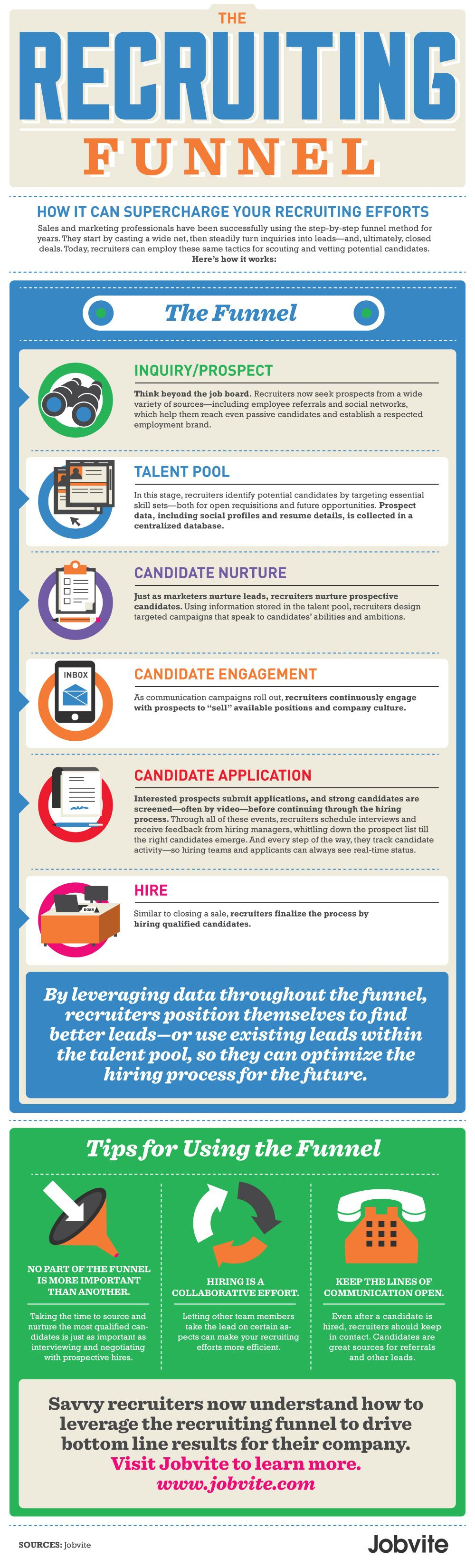 resume How Recruiters Read Resumes supercharge your recruitment strategy infographic step guide startups