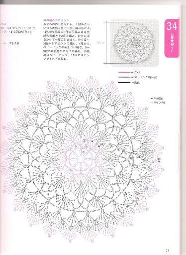Motywy - Szydelko - wang691566169 - Picasa Web Albums | Crochet ...