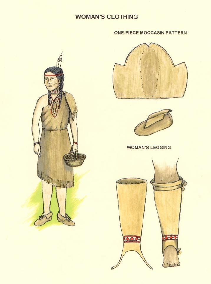 What Native American Women Wore - Pre Contact: Off The Shoulder One Hide Dress