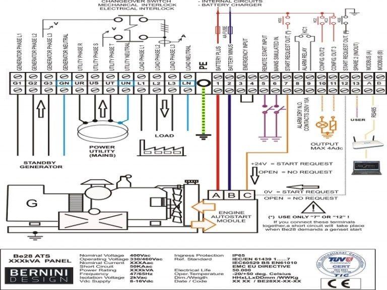 Automatic Transfer Switch Wiring Diagram Genset Controller Wiring Forums Transfer Switch Switch Emergency Generator