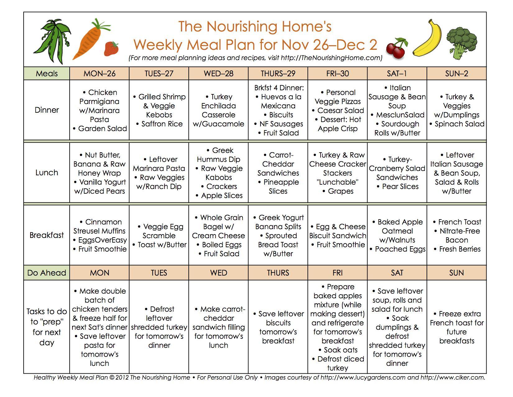 weekly diet