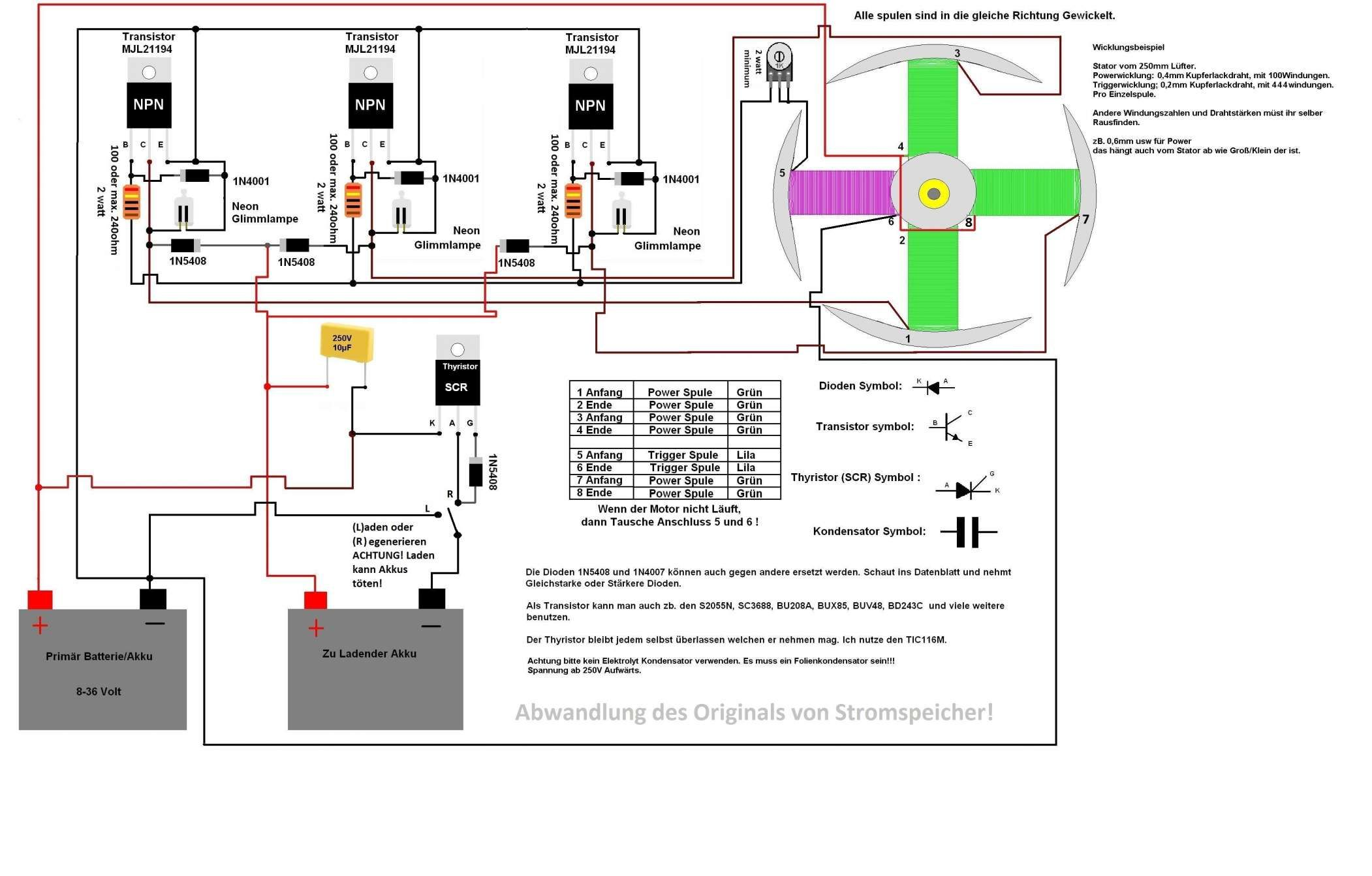 10 Bodine Electric Motor Wiring Diagram Electric Motor Diagram Electricity