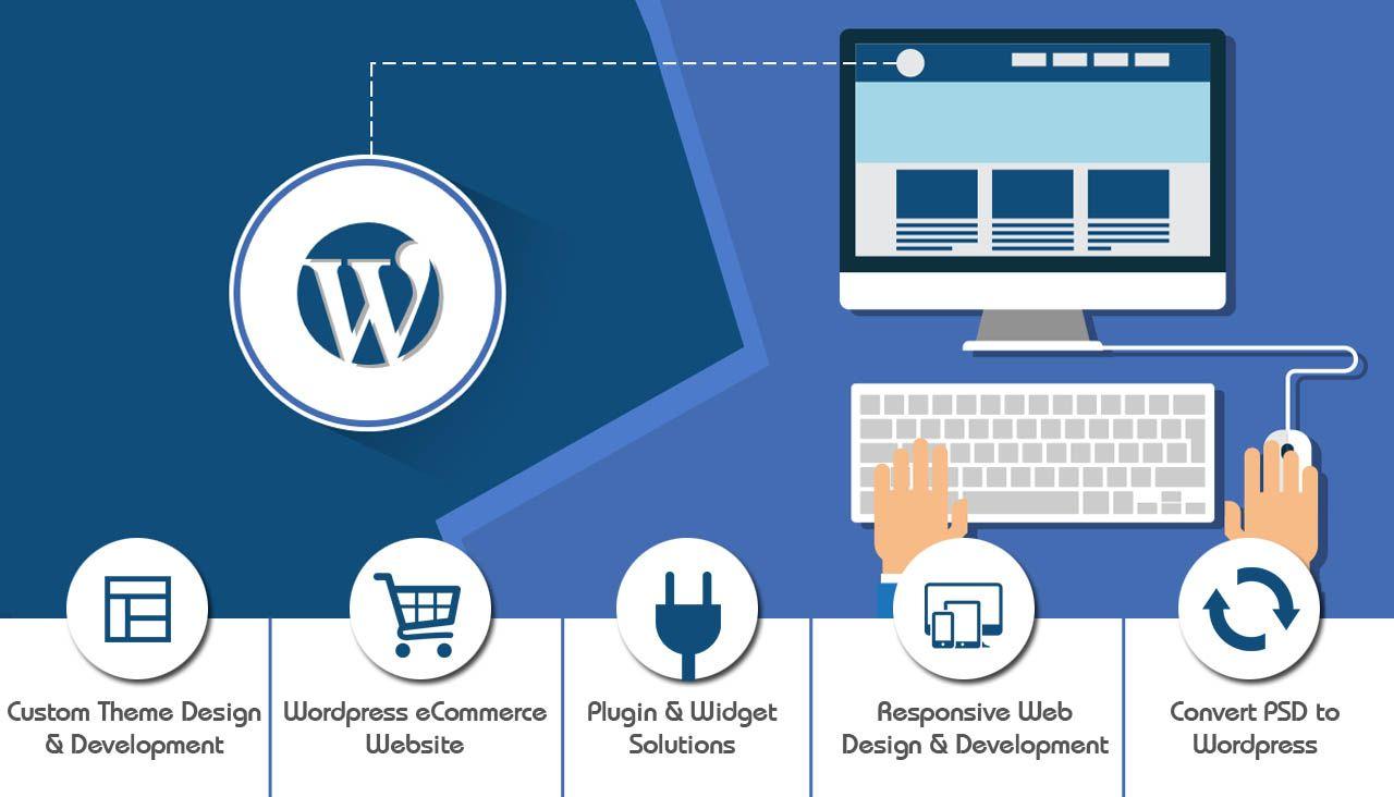 Top 10 Benefits Of Building Websites With Wordpress Wordpress Website Development Wordpress Website Design Website Design Company