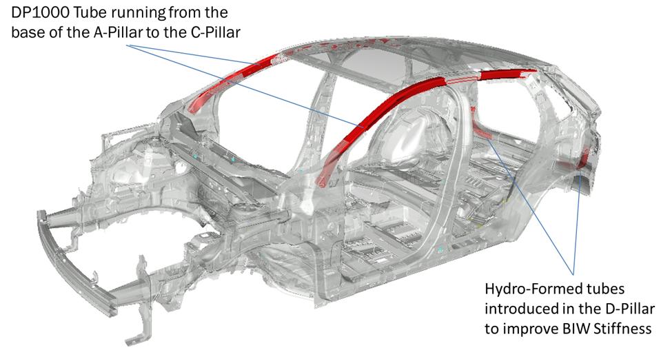 2015-Ford-Edge-Body-Structure-B-Pillar-Cutaway-Extrication ...