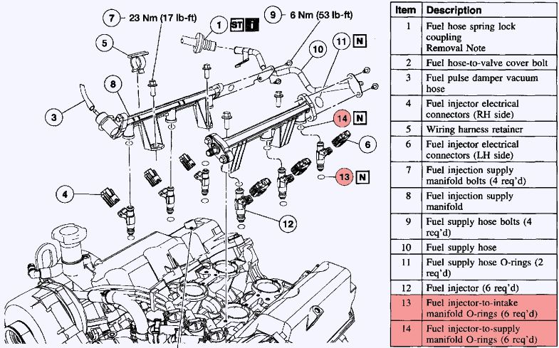 2003 Ford Explorer Sport Trac Engine Diagram - wiring ...  Ford Explorer Fuel Injector Wiring Diagram on