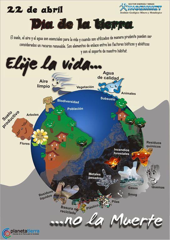 Dia De La Tierra Elige La Vida No La Muerte Medio Ambiente Dibujo Cuidado Del Medio Ambiente Medio Ambiente