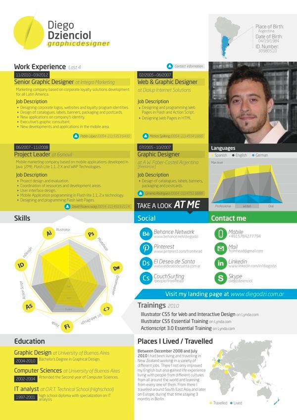 Infografiascurriculum Design Resume Pinterest Design Resume