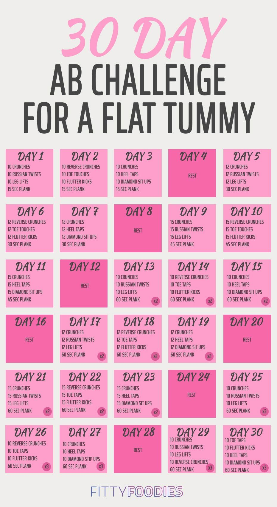 The 30-Day Ab Challenge For A Flat Tummy - FittyFo