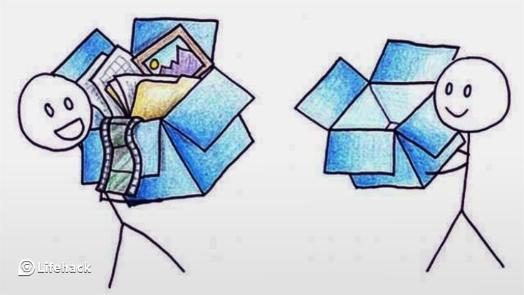 11 Dropbox Tricks You Didn't Know About Paperless