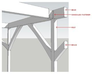 Know Your House Post And Beam Construction Basics Post And Beam House Architecture Design Small House Floor Plans