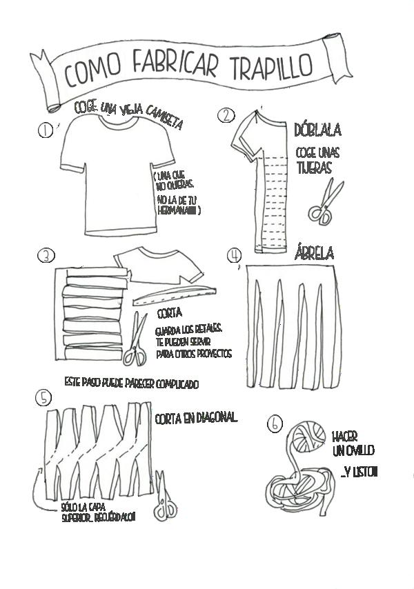 Patrones Trapillo: Cómo fabricar trapillo | accesorios para maquina ...