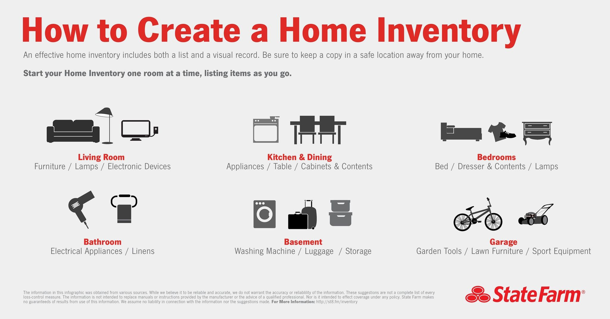 infographic Home inventory, Infographic, Inventory