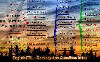 15 English Esl Ideas Mind Map Mindfulness Elearning