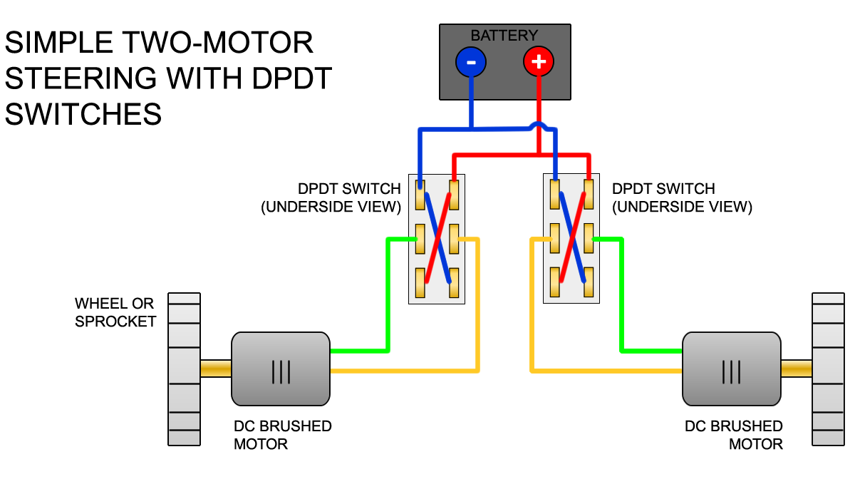 Ac Motor Reversing Switch Wiring Diagram from i.pinimg.com