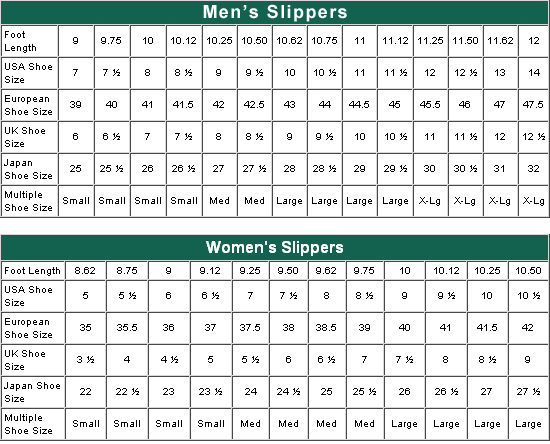 Shoe size conversion chart for sock and slipper making | crochet ...