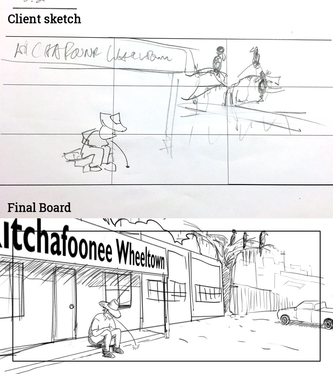 Designing and placing elements within the frame. Storyboarding by ...
