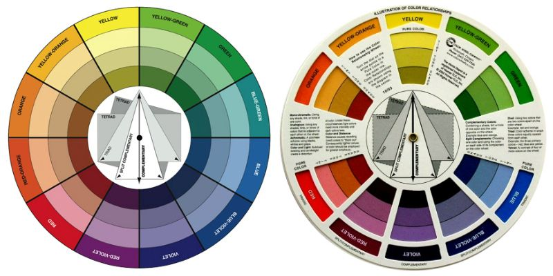 Emerald green interiors decorators color wheel home - Color wheel interior design ...