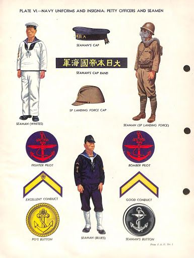 1944 Tm E 30 450 War Department Technical Manual Handbook On The Japanese Military Forces Imperial Japanese Navy Navy Uniforms Uniform