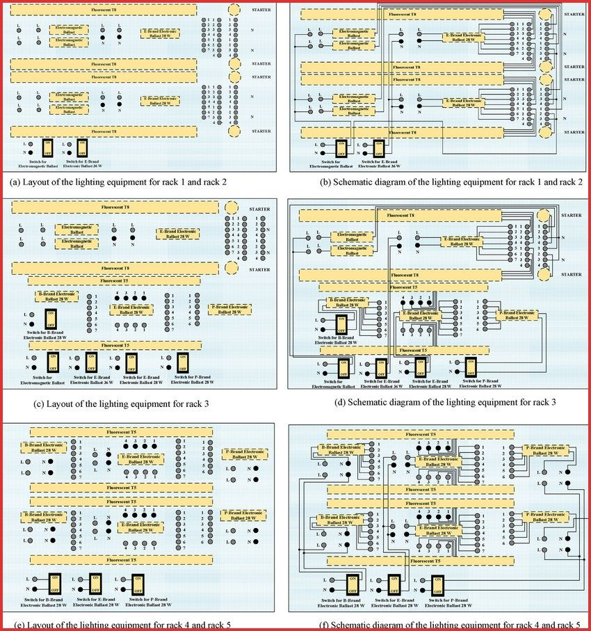T8 Ballast 4 Lamp 184562 Schematic Diagram and Layout ... on