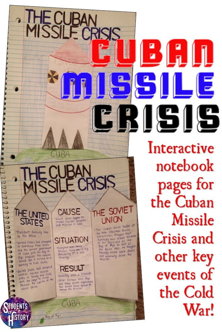 World war 2 and the cold war interactive notebook cold war school fandeluxe Choice Image