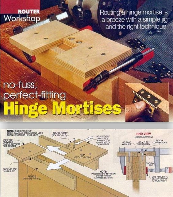 Hinge Mortise Jig Plans Cabinet Door Construction And
