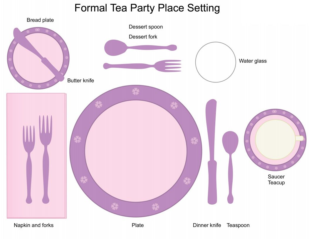 formal tea party table