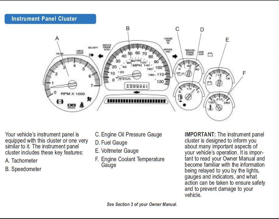 03 Chevy Trailblazer Manual