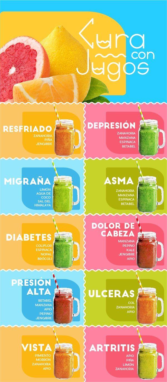 10 jugos curativos que te pueden ayudar a sentirte mejor for Combinaciones y dosis en la preparacion de la medicina natural