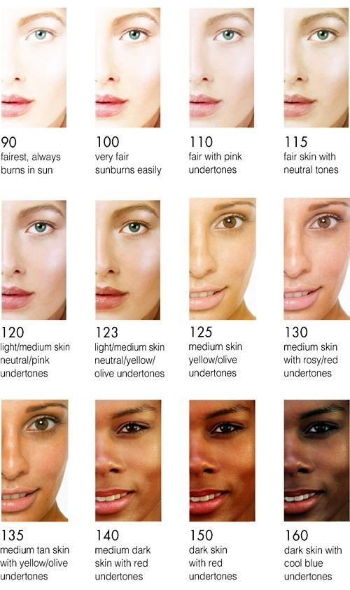 Latest Medium Skin Tone Makeup In 2019 Vapour Organic