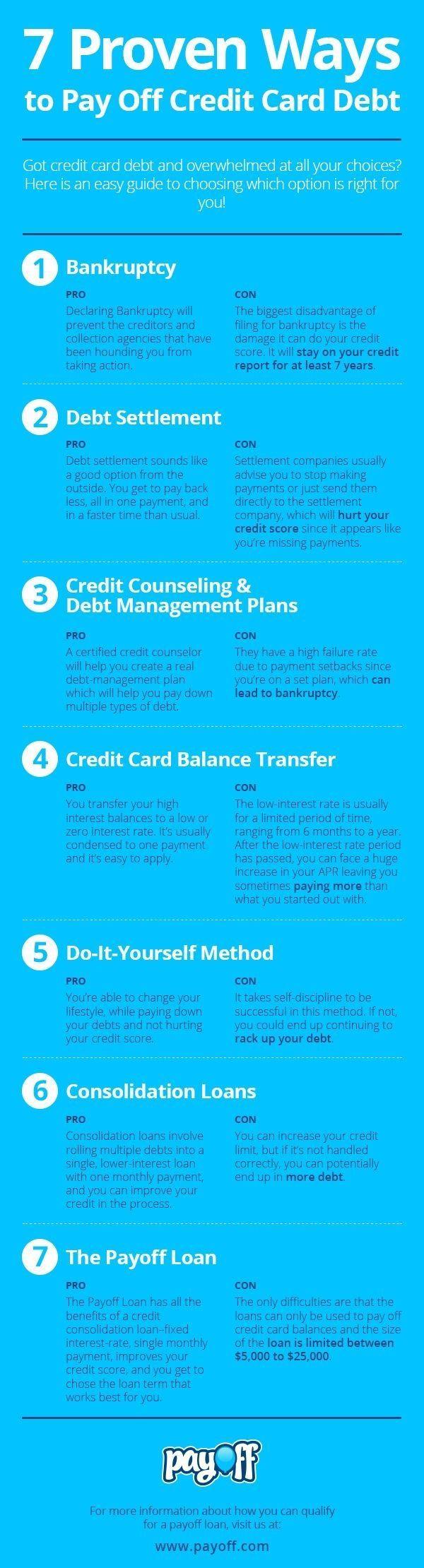 Refinancing Credit Card Debt And Reducing Interest Payoff Paying Off Credit Cards Credit Cards Debt Budgeting Money
