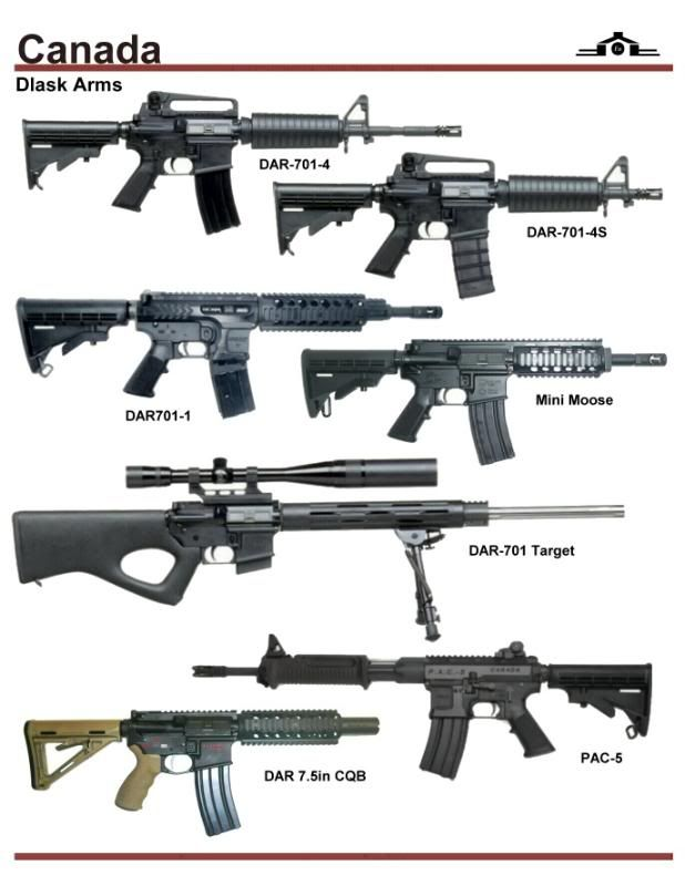 Modern Military Weapons | iNFOTHREAD » Weapons and ...