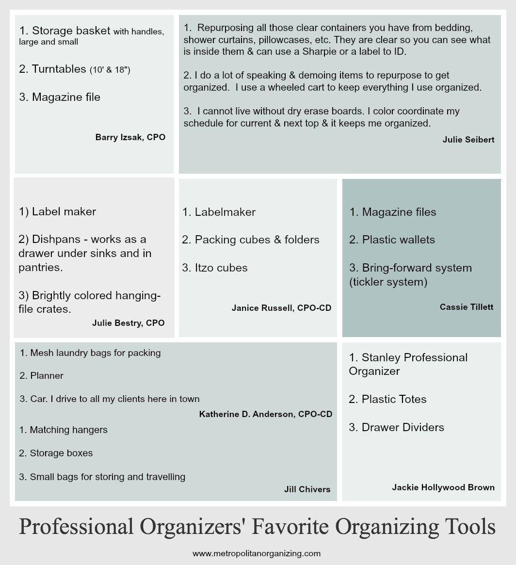 Professional Organizers Favorite Organizing Tools