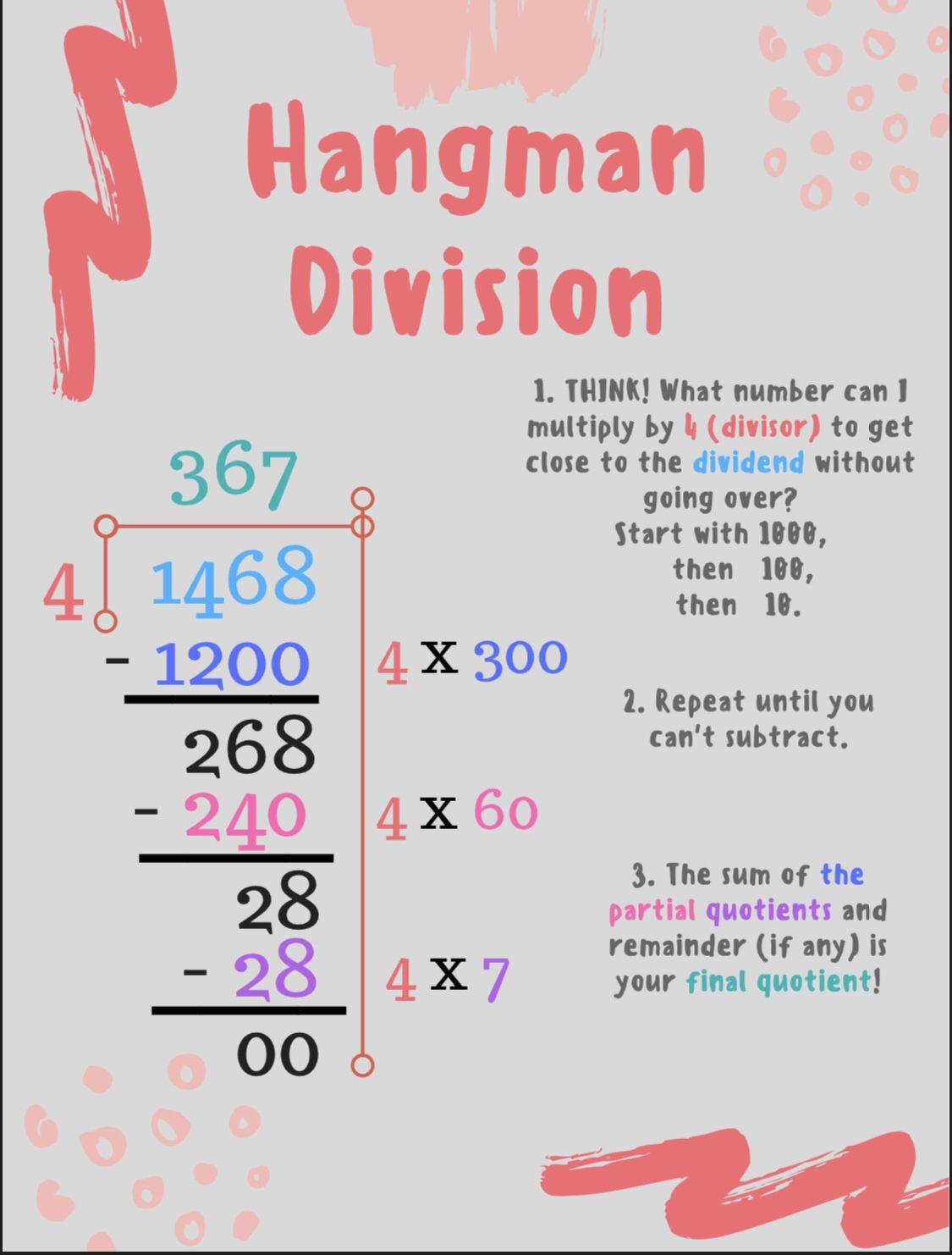 Long Division Cheat Sheet T