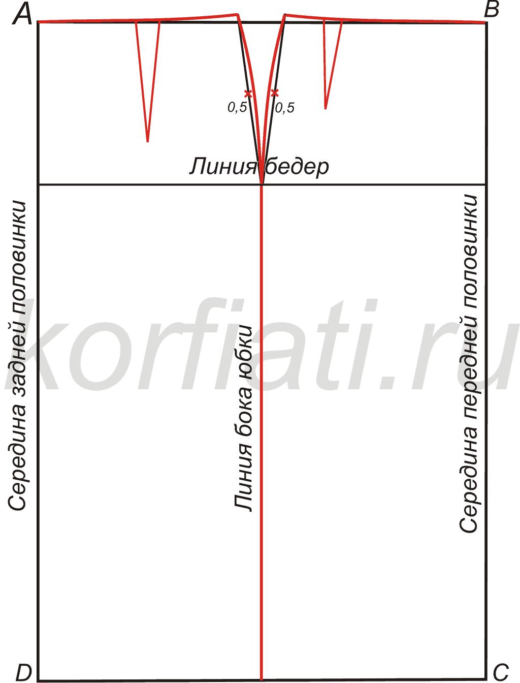 c7e9fbecf5d6ac0 Пошаговое построение выкройки юбки от А. Корфиати | Юбки | Sewing ...