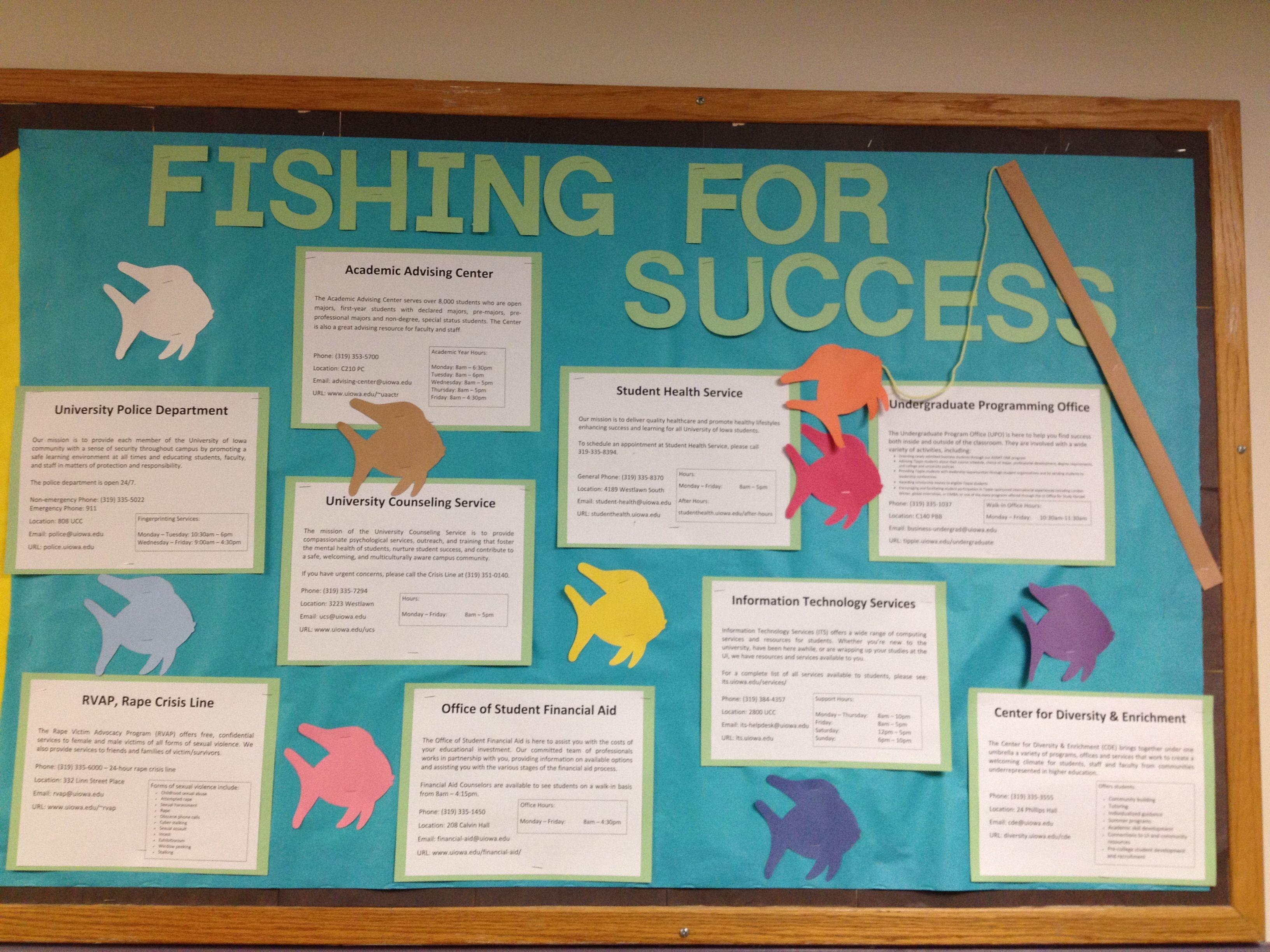 Fishing Success Bulletin Board - Campus Resources Ra