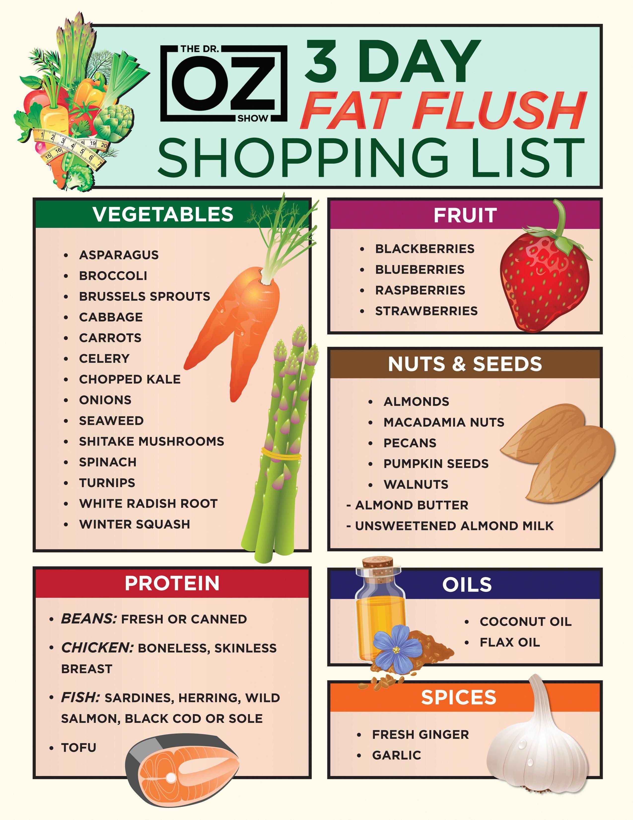 Детокс Диета Список Продуктов. Лучшая детокс диета – меню на три дня