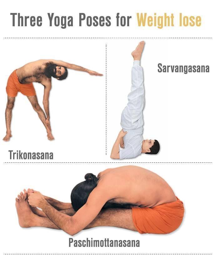 Three Yoga Poses For Weight Lose Worldyogaday Internationalyogaday